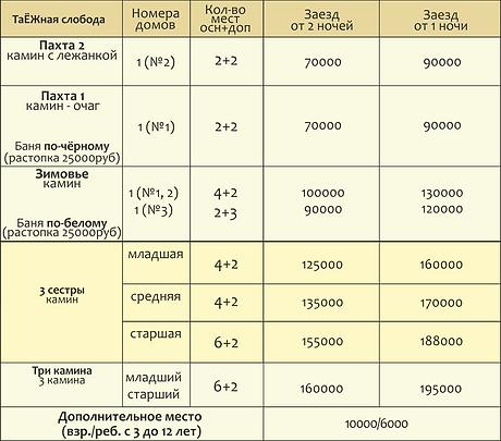 ТАЕЖНАЯ СЛОБОДА Цены МАЙСКИЕ 2020 06.png