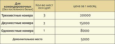 Кампус долгосрочные  10.03.png