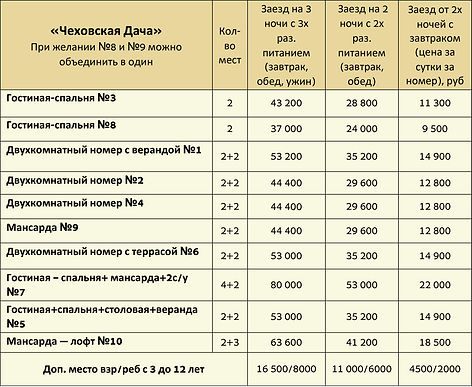 Чеховская дача1.png