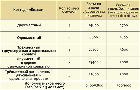 Ежик Цены 23-8 фев -марта 2020 - 04.03.p