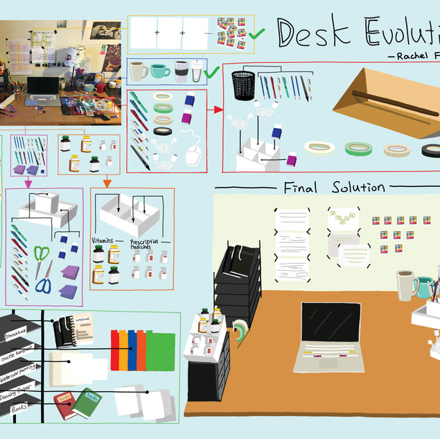 How To Organize Desk