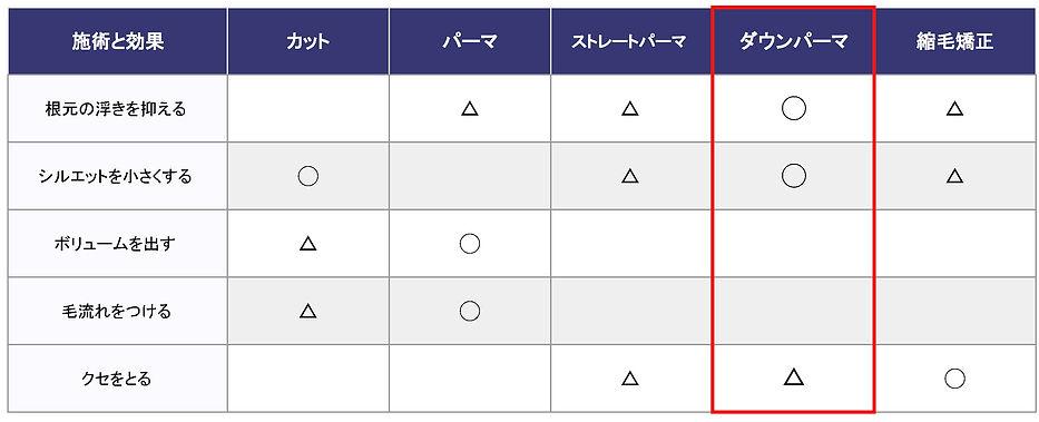 ダウンパーマ - シート1-2のコピー.jpg