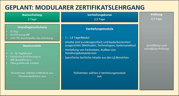 Zertifikatslehrgang.png