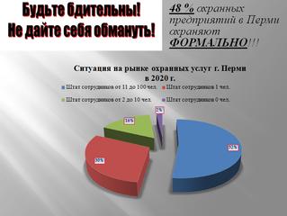 48 % охранных предприятий в Перми охраняют ФОРМАЛЬНО!!!