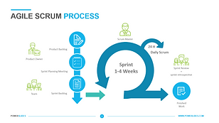 Agile-Scrum-Process-2.png