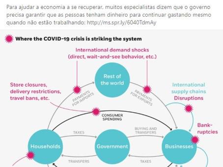 A crise pós-COVID-19, a informação e o conhecimento!