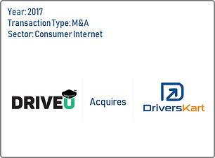 Driverskart.png