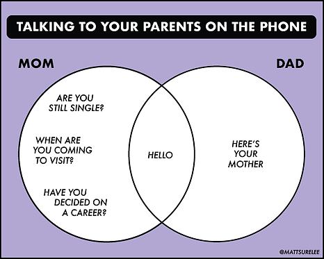 Talking to Your Parents on Phone