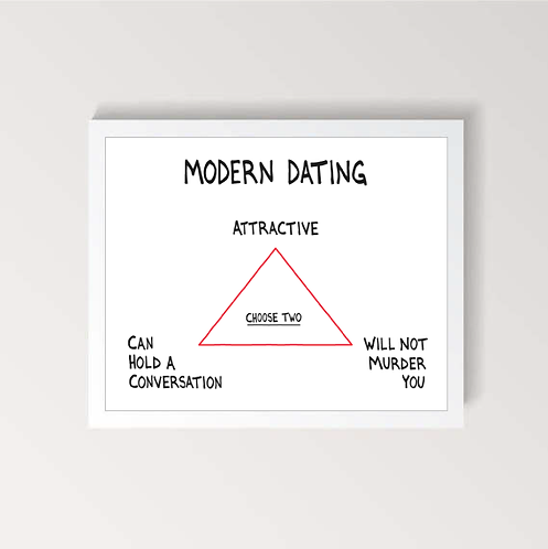Dating Triangle (Hand-Drawn Print)