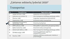 transporto lyderiai_2020_.png