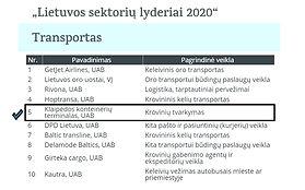 transporto%20lyderiai_2020__edited.jpg