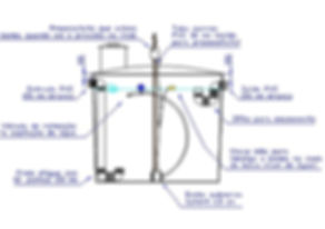 Cisterna automatizada pronta