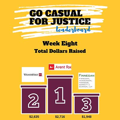 Go-Casual-Leaderboard-Week-8.png