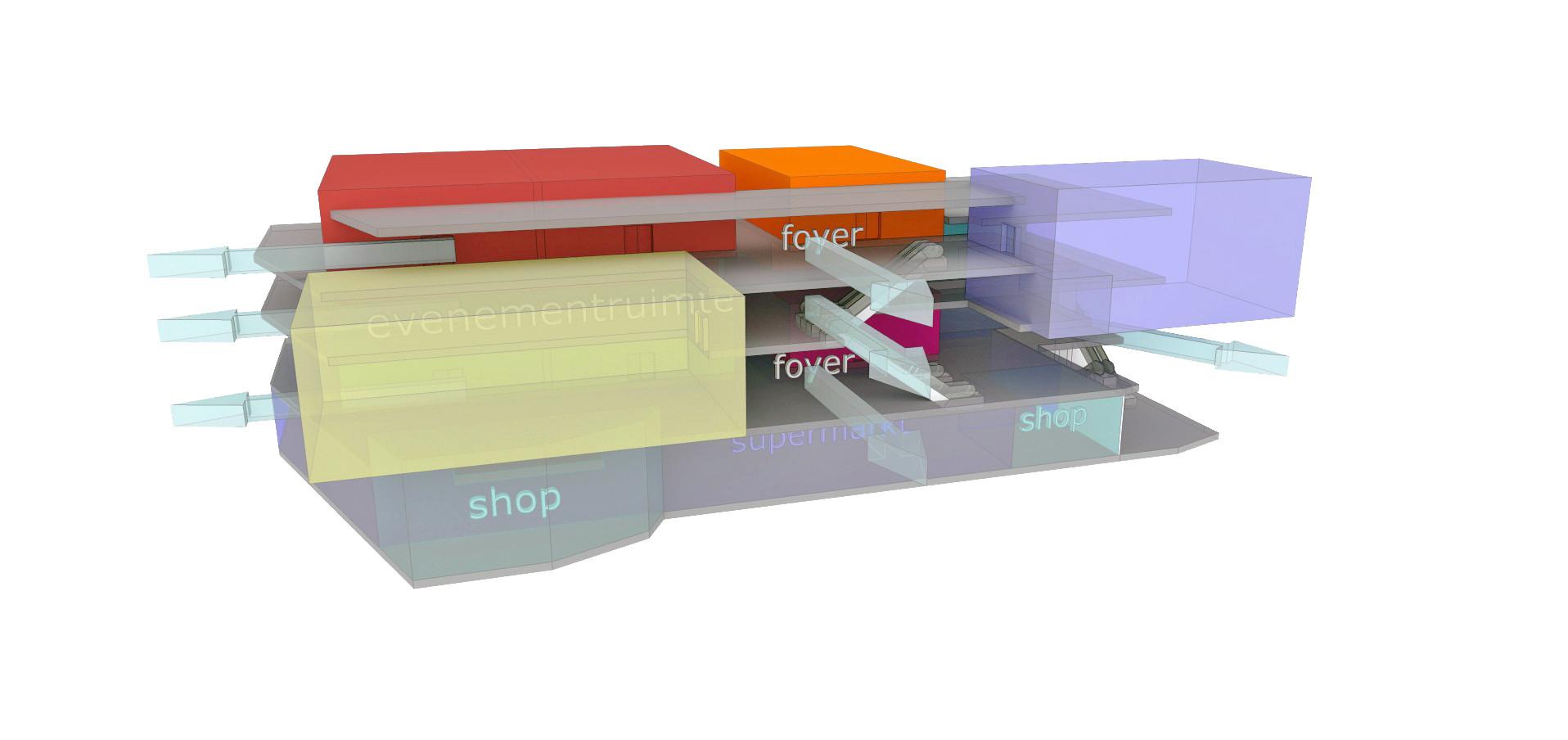 pathe zwolle vogelvlucht concept 04.jpg