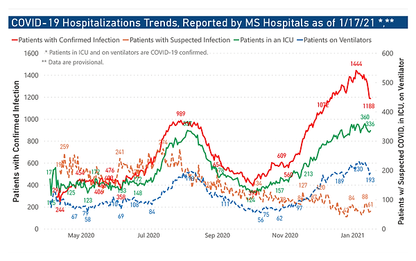covid19-chart-hospitalizations-to-date-2