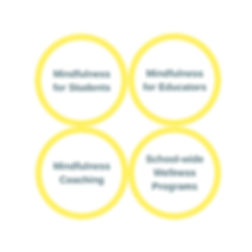 Mindfulness for students, Mindfulness for teachers, Mindfulness Coaching, School-Wide Mindfulness and Wellness Programs