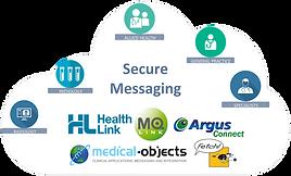 HealthCare Cloud BP