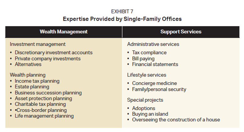 Here's the expertise provided by single family offices.
