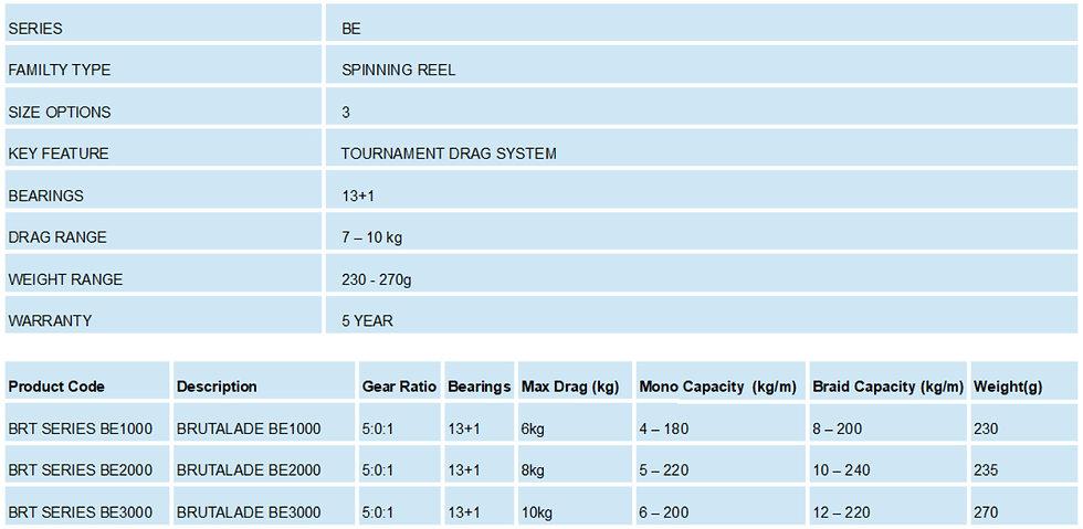 Brutalade Fishing Reels, BRUTALAD Fish Reels Best Value Spinning Reel Australia Great Quality Spin Salt Water Spin. Shimano, Daiwa, Penn, Big Brand Performance, Tournament Drag System, Technology New Buy Brutalade Fish AusFishWarehouse Boat Brutalade RF Bait EVO