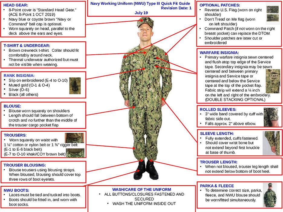 navy-working-uniform-type-iii-quick-fit-