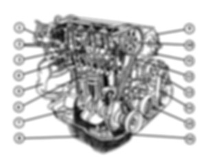 двс двигатель внутреннего сгорания - это