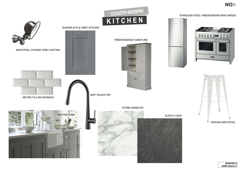 London, N19 | Moodboard Kitchen