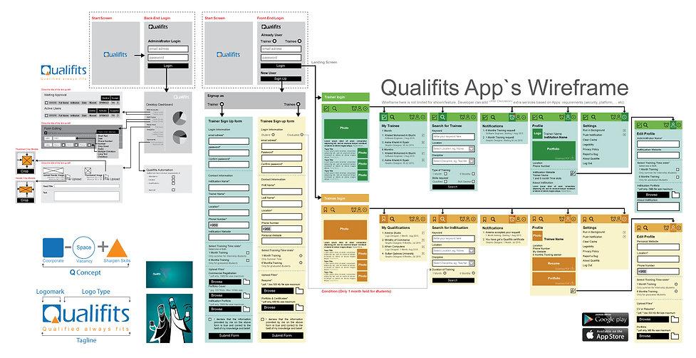 qualifits.jpg