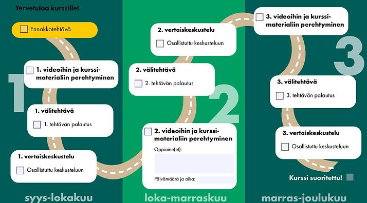 Syksy21_kurssipolku_kriteeri.png