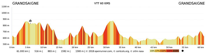VTT 60 KMS DENIVELE + 1600.jpeg