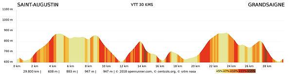 VTT 30 KMS DENIVELE + 950.jpeg