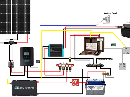 DIY Off-Grid Solar Electrical System