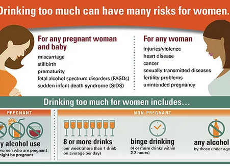 CDC's infographic about women and alcohol