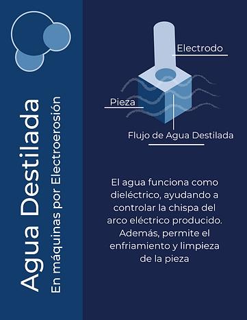 Electroerosión.png