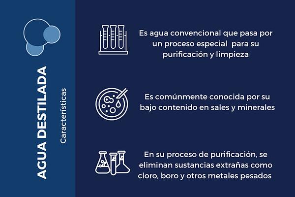 Copia de ¿Que es el agua destilada_ (2).