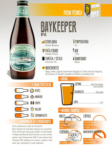 Anchor Baykeeper