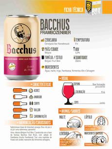 Bacchus Framboesa