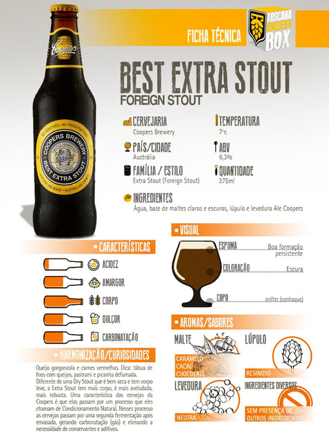 Coopers Extra Stout