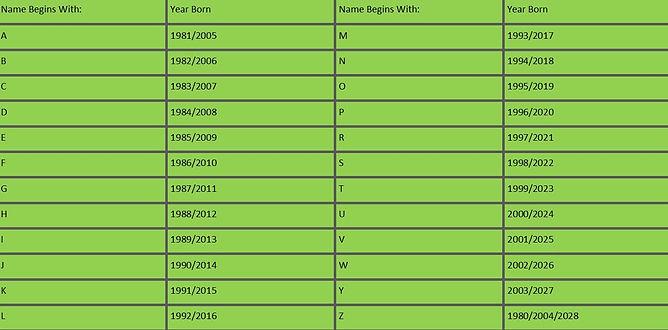 MMW Fun Fact Charta.jpg