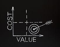 Dietary program cost analysis