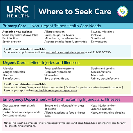 Where to Seek Care.png