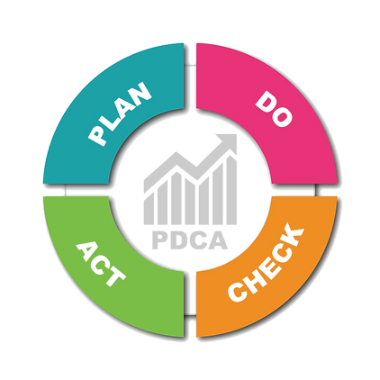 PDCA_edited.png