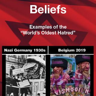 Antisemitic Beliefs