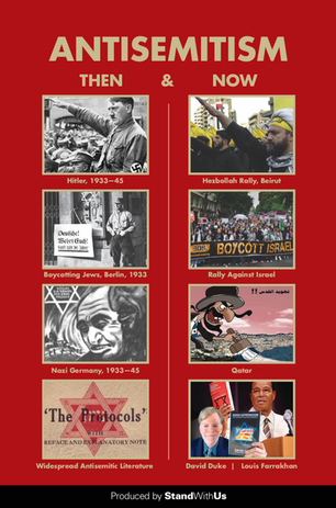Antisemitism - Then & Now