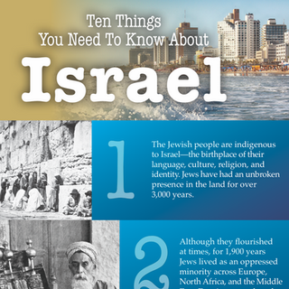 10 Things You Need To Know About Israel
