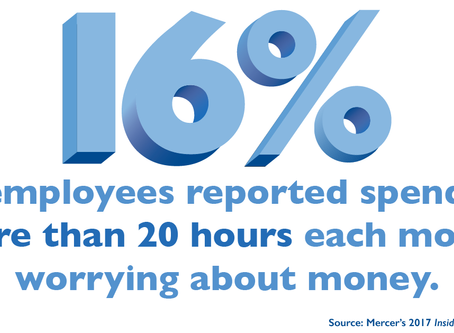 Employees' Financial Stress Is Costing Companies Millions Every Year: Part 1