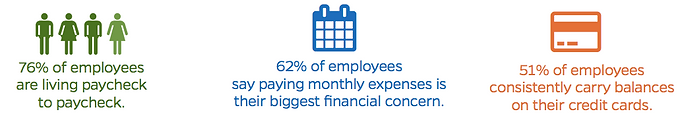 PwC 2017 Employee Financial Wellness Survey Results