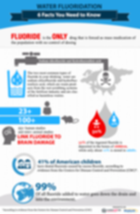 water-fluoridation-infographic. Coral purepng