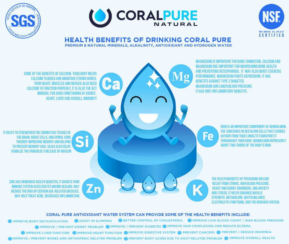 health benefits info graphic Coral  Pure