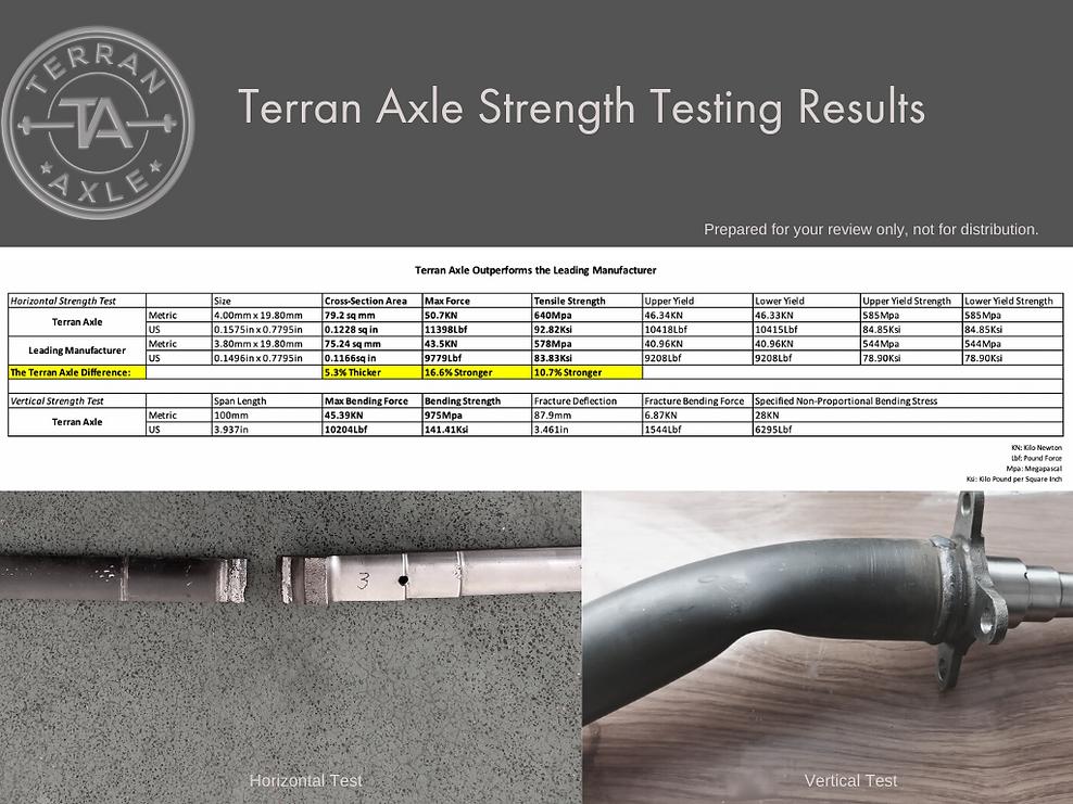 Terran axle strength test
