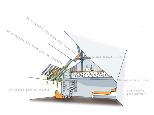 aménagement-combles_pascale-minier-archi